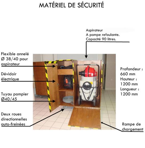 Materiel pompier - Aspirateur a eau avec pompe de refoulement ...